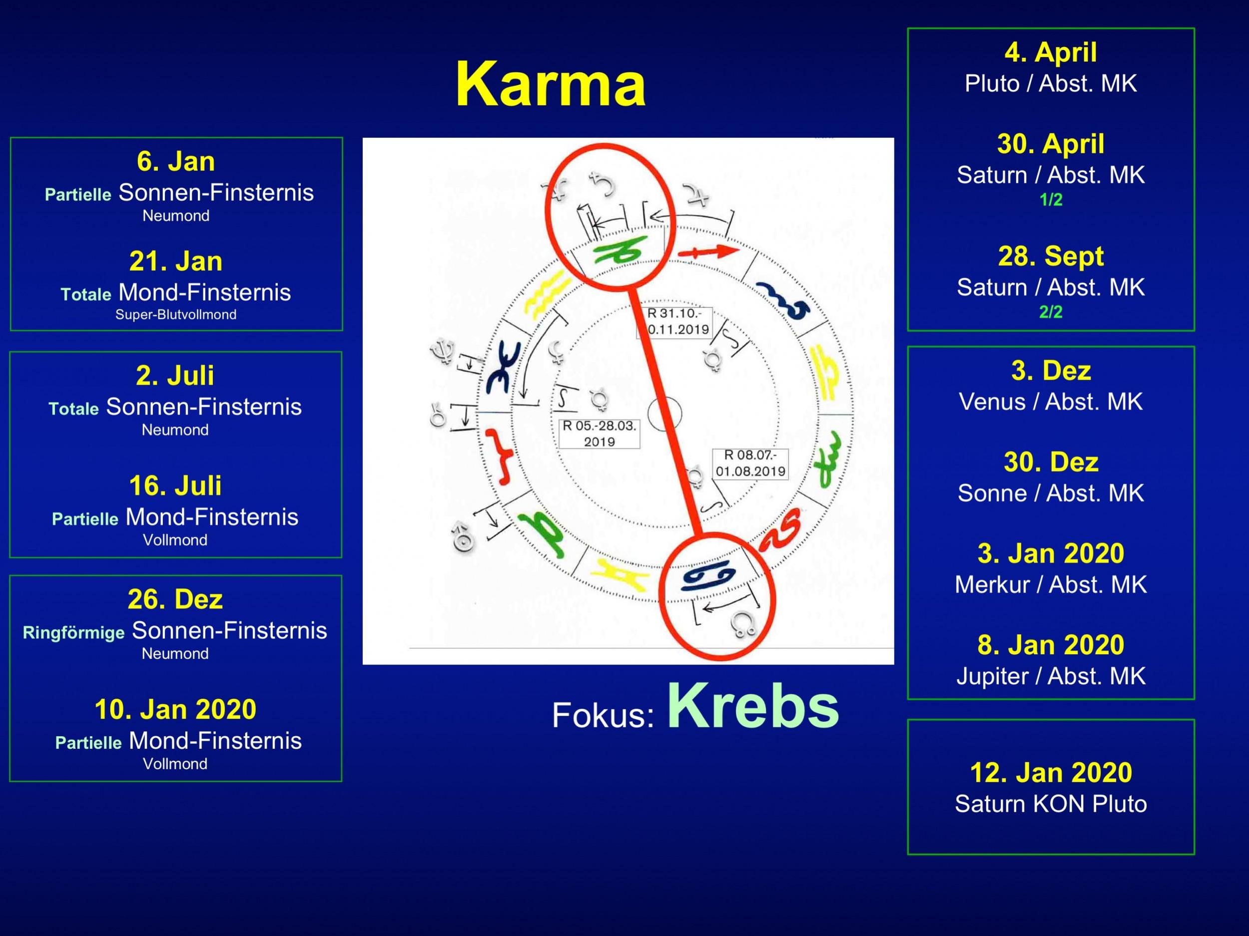 horoskop widder juli 2020